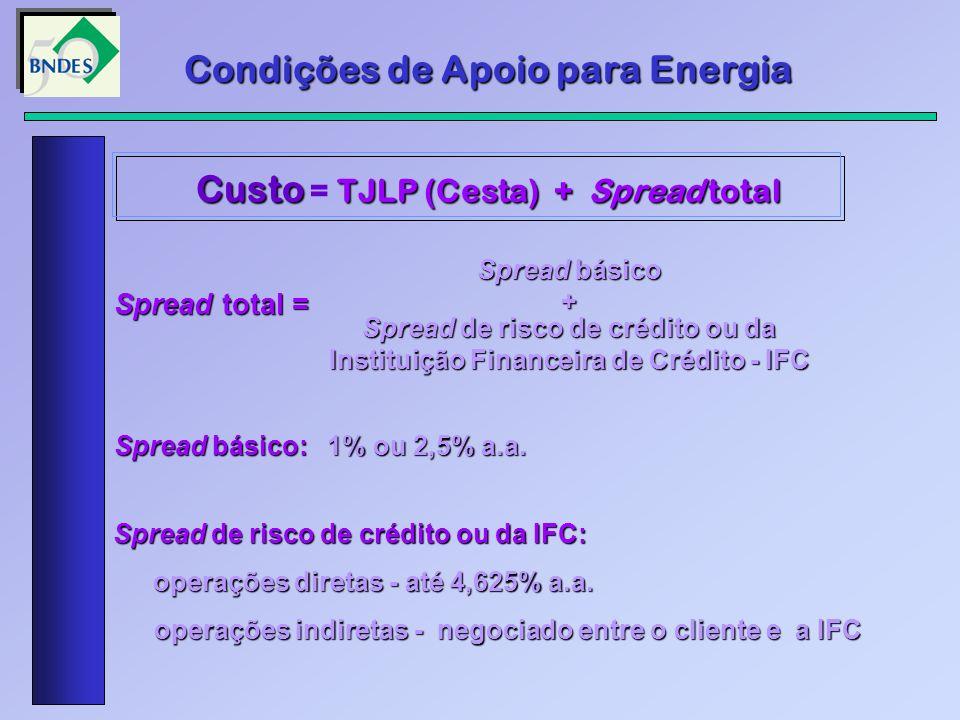 Condições de Apoio para Energia Custo TJLP (Cesta) + Spread total Custo = TJLP (Cesta) + Spread total Spread total = Spread básico + Spread de risco d