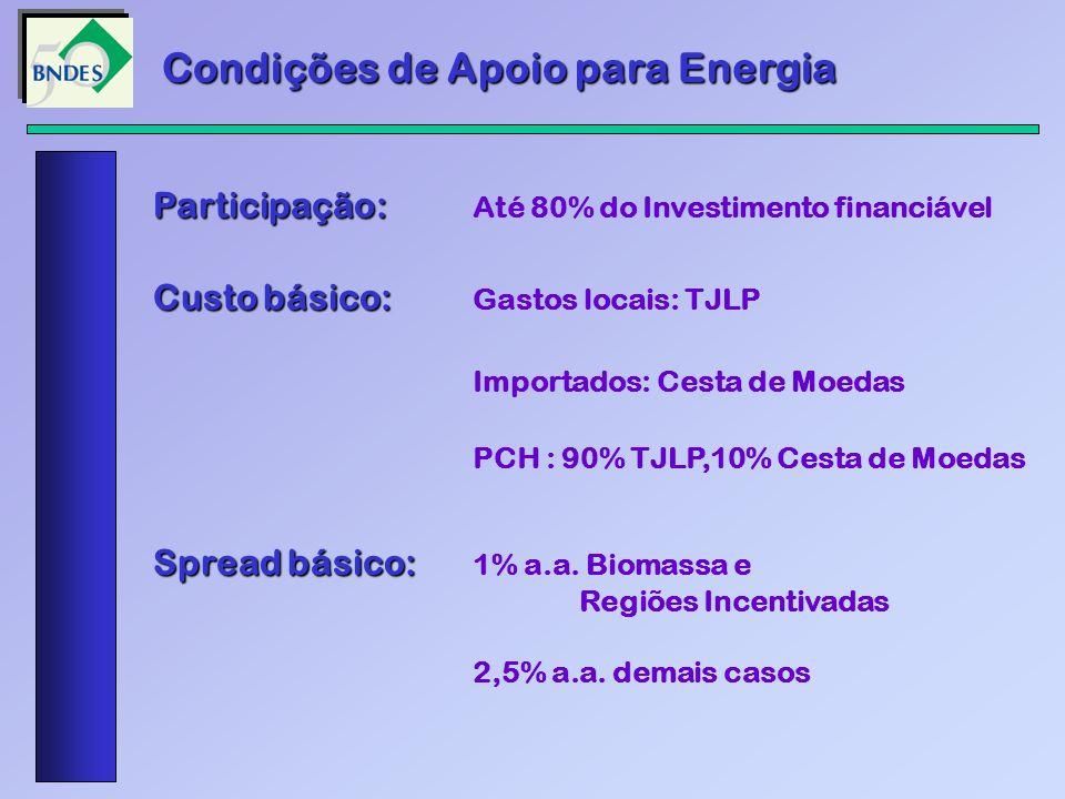 Participação: Participação: Até 80% do Investimento financiável Custo básico: Custo básico: Gastos locais: TJLP Importados: Cesta de Moedas PCH : 90%