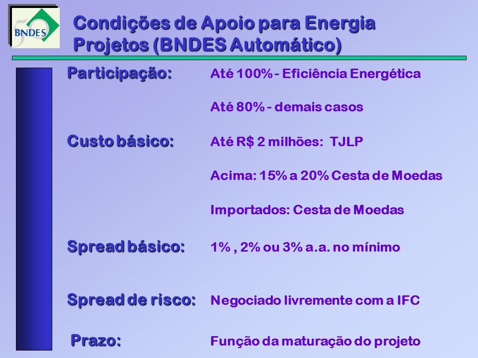 Participação: Participação: Até 100% - Eficiência Energética Até 80% - demais casos Custo básico: Custo básico: Até R$ 2 milhões: TJLP Acima: 15% a 20