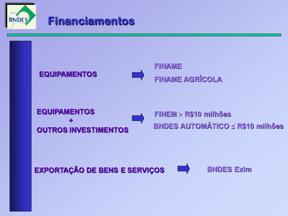 BNDES Exim Financiamentos Financiamentos EQUIPAMENTOS FINAME FINAME AGRÍCOLA EQUIPAMENTOS + OUTROS INVESTIMENTOS FINEM R$10 milhões BNDES AUTOMÁTICO R