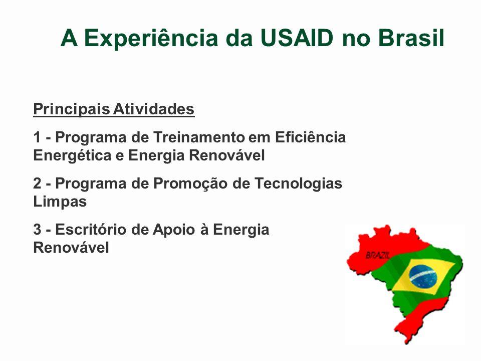 O Programa de Energia da USAID no Brasil Enfoque Energia Renovável Eficiência Energética Principais Áreas de Atuação Políticas Públicas Treinamento e Capacitação Financeira (doações e garantias) Cooperação Tecnológia