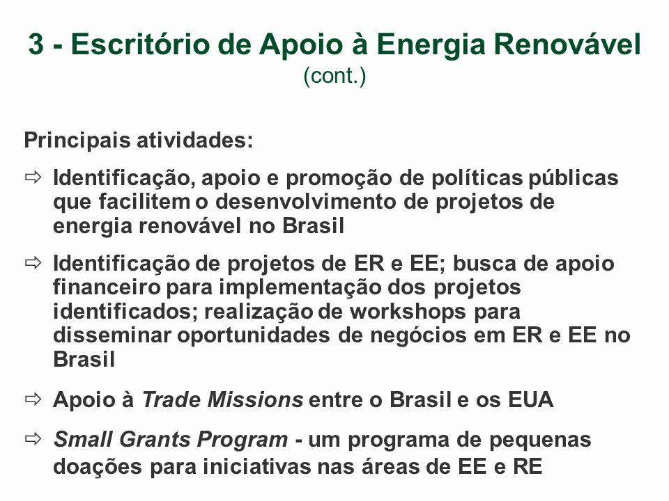 3 - Escritório de Apoio à Energia Renovável (Brazil Clean and Efficient Energy Program - BCEEP) Principais atividades: Fortalecimento da Rede de ONGs de Energia Renovável (RENOVE) Treinamento de técnicos em comunidades rurais na instalação, operação e manutenção de sistemas fotovoltáicos