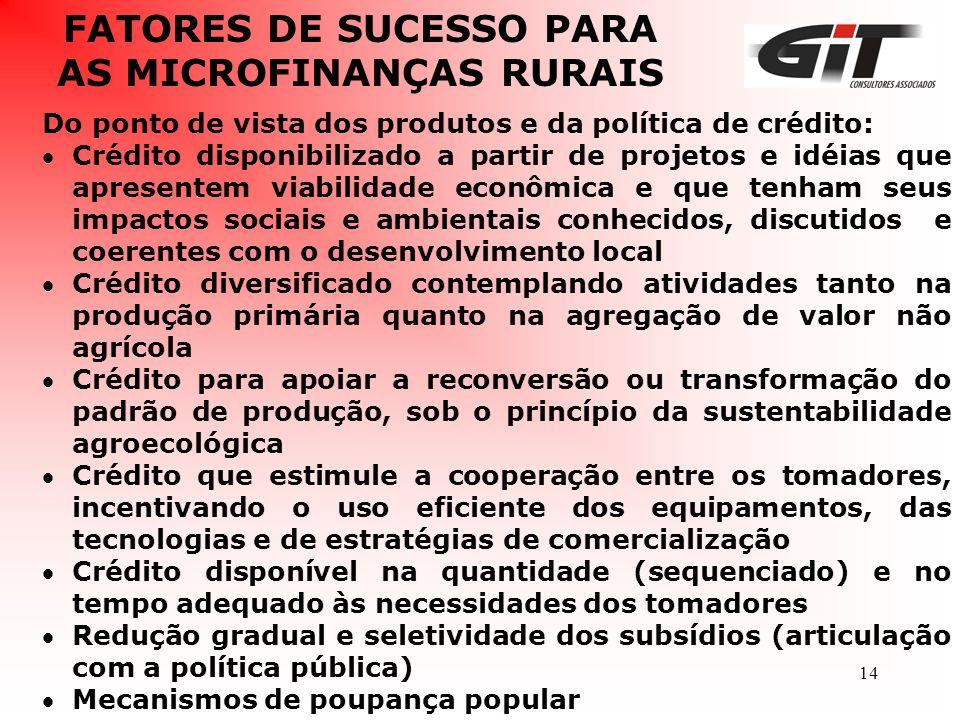 14 FATORES DE SUCESSO PARA AS MICROFINANÇAS RURAIS Do ponto de vista dos produtos e da política de crédito: Crédito disponibilizado a partir de projet