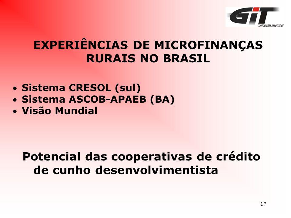 17 EXPERIÊNCIAS DE MICROFINANÇAS RURAIS NO BRASIL Sistema CRESOL (sul) Sistema ASCOB-APAEB (BA) Visão Mundial Potencial das cooperativas de crédito de