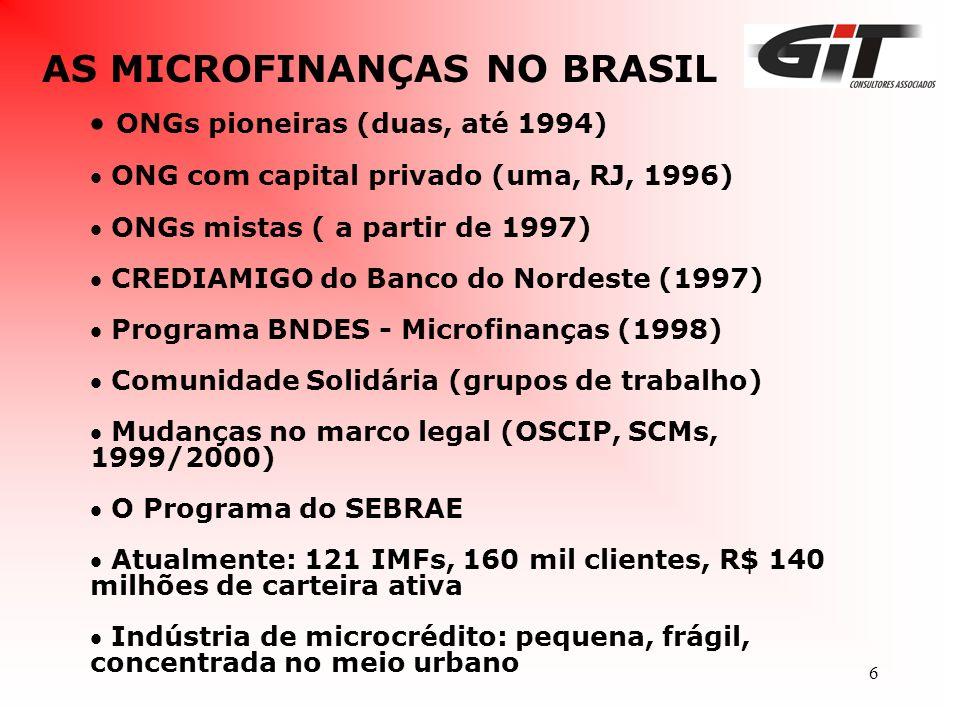 6 ONGs pioneiras (duas, até 1994) ONG com capital privado (uma, RJ, 1996) ONGs mistas ( a partir de 1997) CREDIAMIGO do Banco do Nordeste (1997) Progr