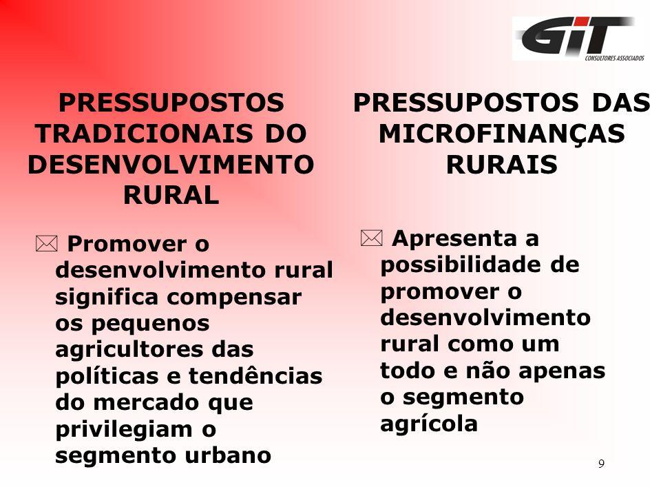 9 PRESSUPOSTOS TRADICIONAIS DO DESENVOLVIMENTO RURAL * Promover o desenvolvimento rural significa compensar os pequenos agricultores das políticas e t