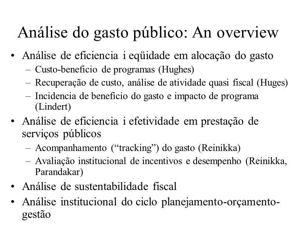 Análise do gasto público: An overview Análise de eficiencia i eqüidade em alocação do gasto –Custo-beneficio de programas (Hughes) –Recuperação de cus