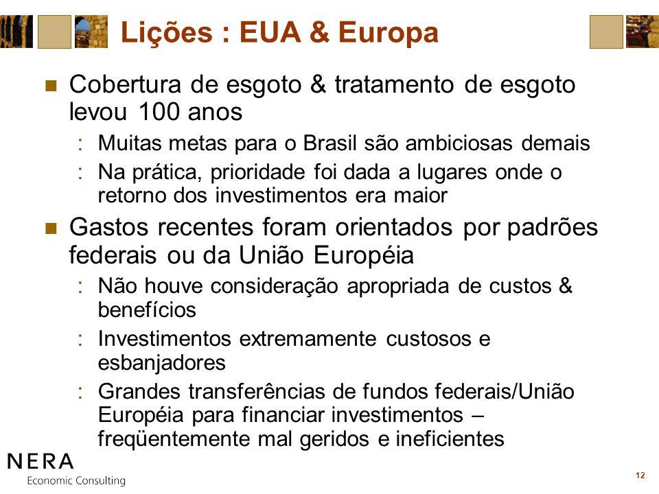 12 Lições : EUA & Europa Cobertura de esgoto & tratamento de esgoto levou 100 anos :Muitas metas para o Brasil são ambiciosas demais :Na prática, prioridade foi dada a lugares onde o retorno dos investimentos era maior Gastos recentes foram orientados por padrões federais ou da União Européia :Não houve consideração apropriada de custos & benefícios :Investimentos extremamente custosos e esbanjadores :Grandes transferências de fundos federais/União Européia para financiar investimentos – freqüentemente mal geridos e ineficientes