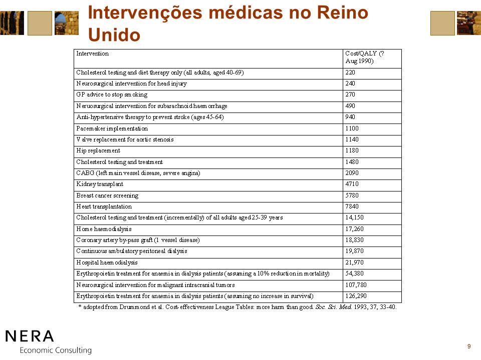 9 Intervenções médicas no Reino Unido