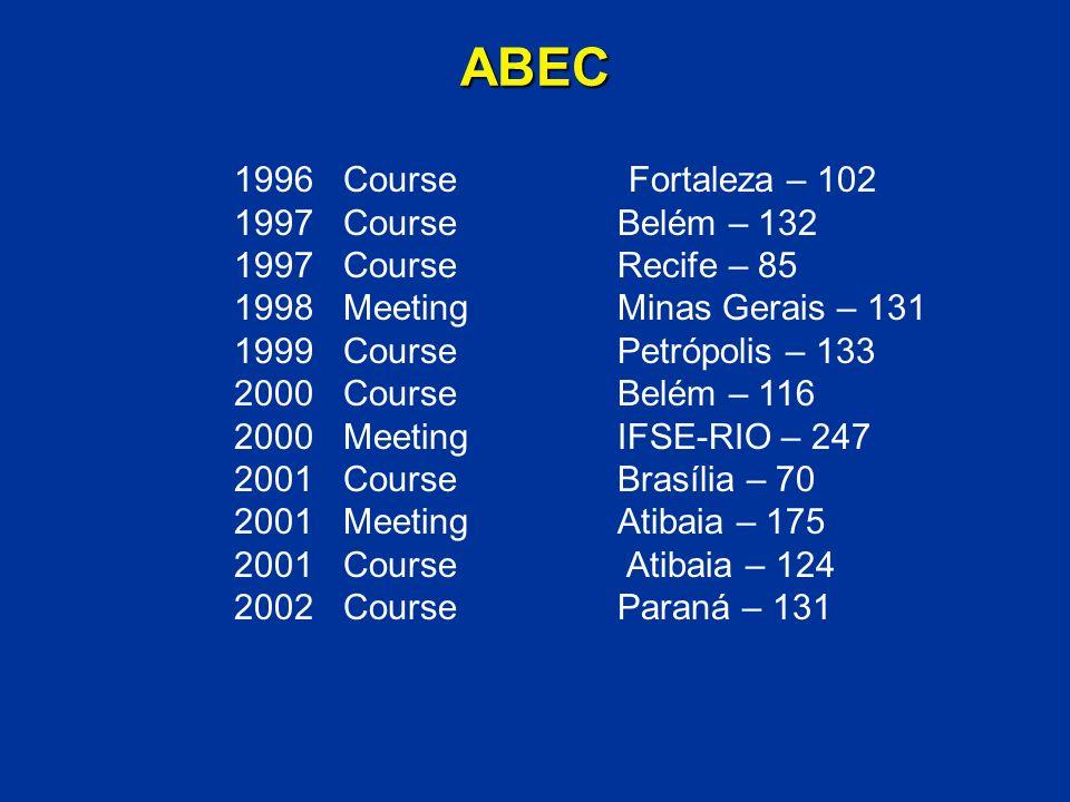 ABEC 1996 Course Fortaleza – 102 1997 CourseBelém – 132 1997 CourseRecife – 85 1998 MeetingMinas Gerais – 131 1999 CoursePetrópolis – 133 2000 CourseBelém – 116 2000 MeetingIFSE-RIO – 247 2001 CourseBrasília – 70 2001 MeetingAtibaia – 175 2001 Course Atibaia – 124 2002 CourseParaná – 131