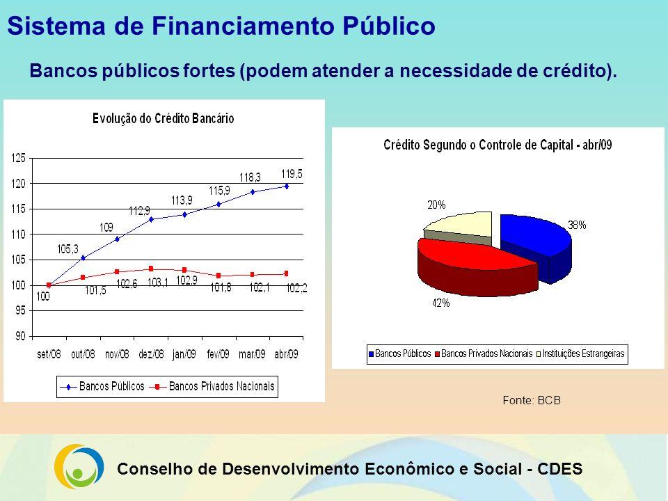 Conselho de Desenvolvimento Econômico e Social - CDES Sistema de Financiamento Público Bancos públicos fortes (podem atender a necessidade de crédito)
