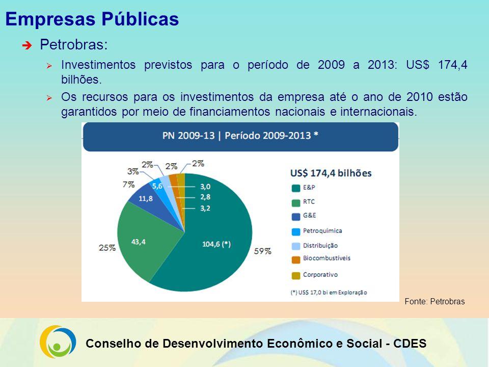 Conselho de Desenvolvimento Econômico e Social - CDES Empresas Públicas Petrobras: Investimentos previstos para o período de 2009 a 2013: US$ 174,4 bi
