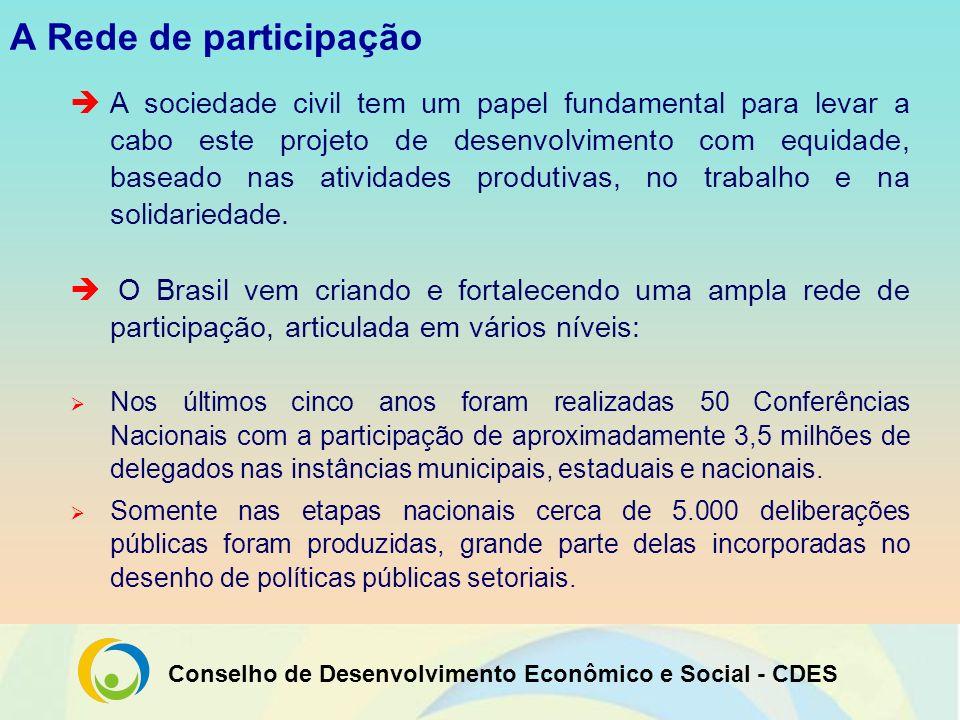 Conselho de Desenvolvimento Econômico e Social - CDES A Rede de participação A sociedade civil tem um papel fundamental para levar a cabo este projeto