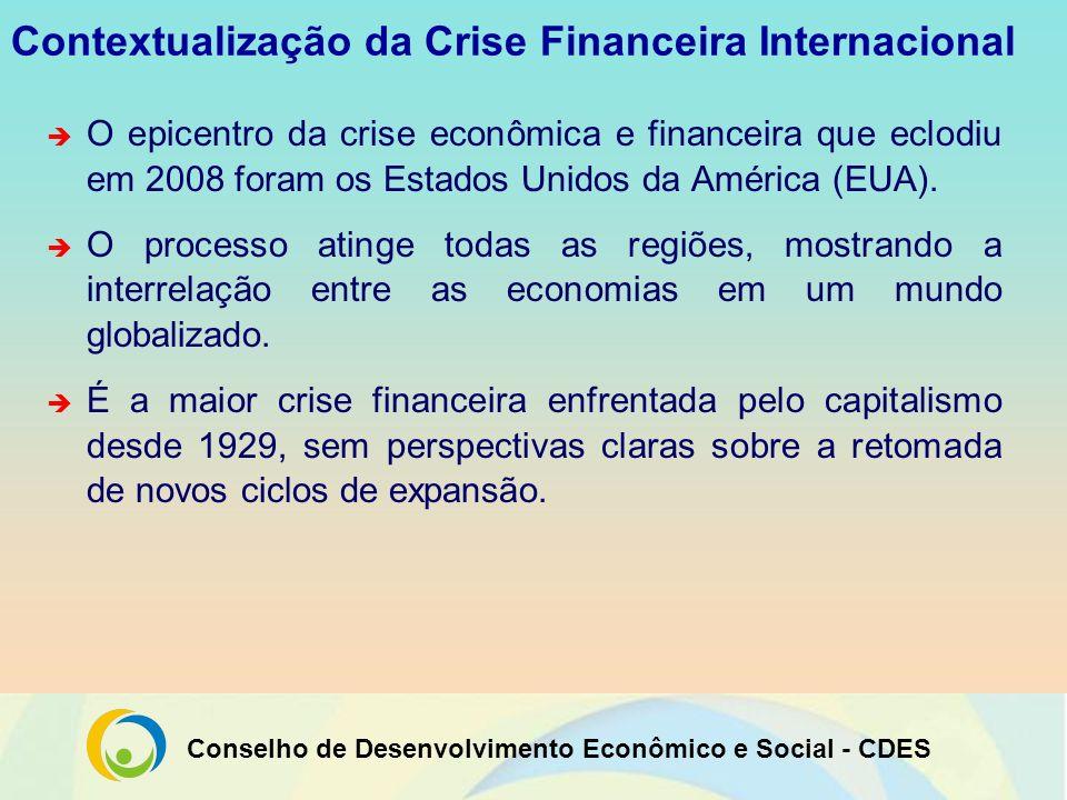 Conselho de Desenvolvimento Econômico e Social - CDES Contextualização da Crise Financeira Internacional Crise do modelo neoliberal: concentração de renda no mundo desenvolvido endividamento crescente das famílias incapacidade do mercado de se autorregular.