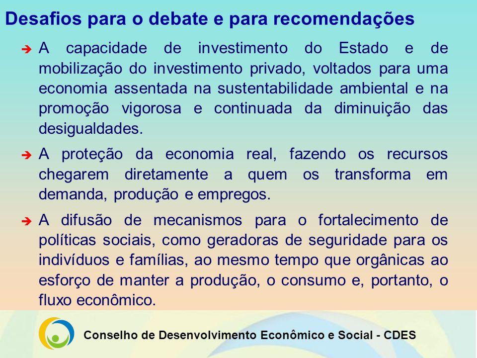 Conselho de Desenvolvimento Econômico e Social - CDES Desafios para o debate e para recomendações A capacidade de investimento do Estado e de mobiliza