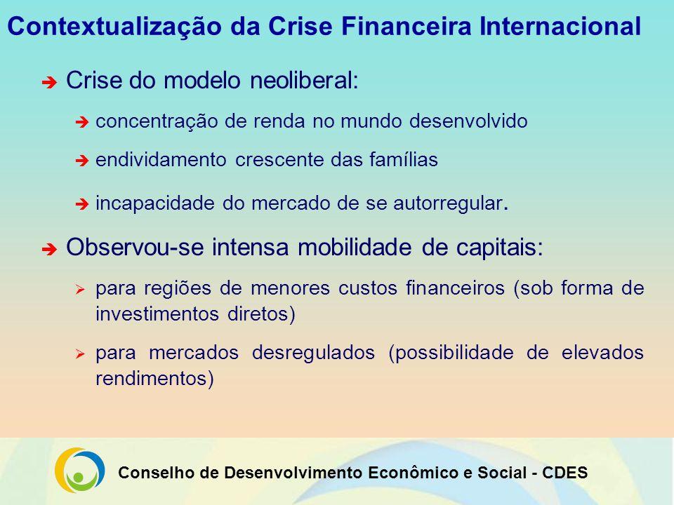 Conselho de Desenvolvimento Econômico e Social - CDES Contextualização da Crise Financeira Internacional Crise do modelo neoliberal: concentração de r