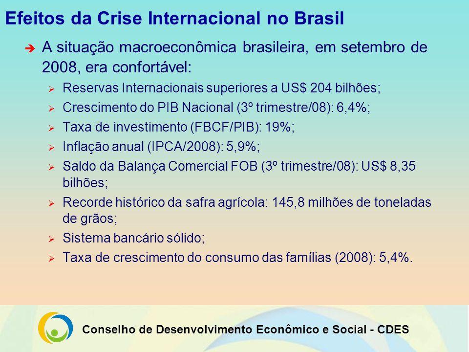 Conselho de Desenvolvimento Econômico e Social - CDES Efeitos da Crise Internacional Redução da liquidez mundial Contração do crédito externo refletido no crédito doméstico.