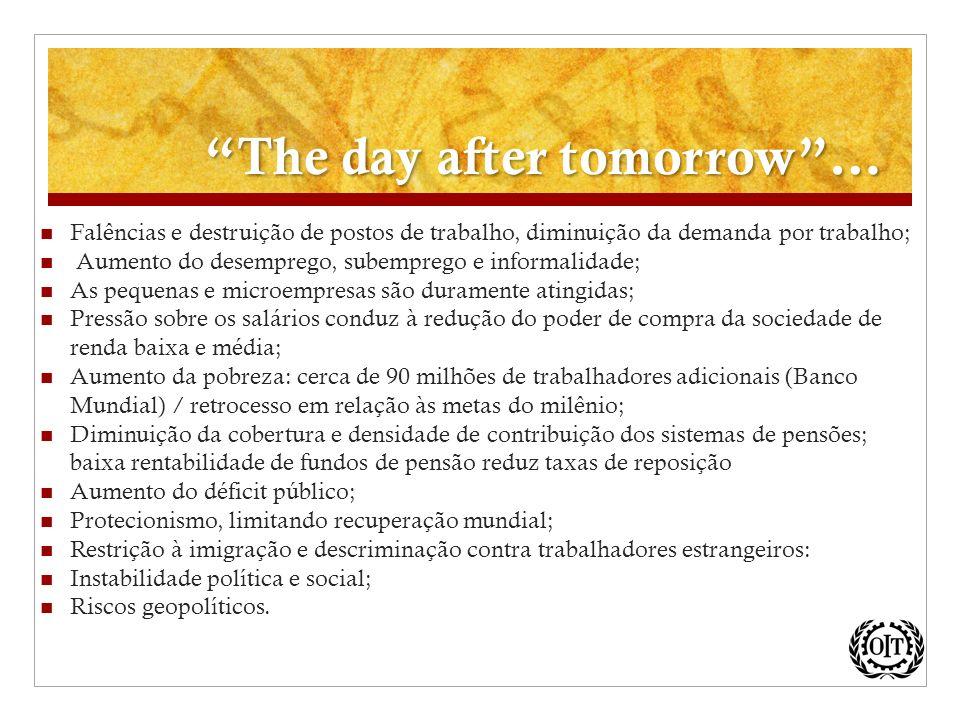 The day after tomorrow… Falências e destruição de postos de trabalho, diminuição da demanda por trabalho; Aumento do desemprego, subemprego e informal