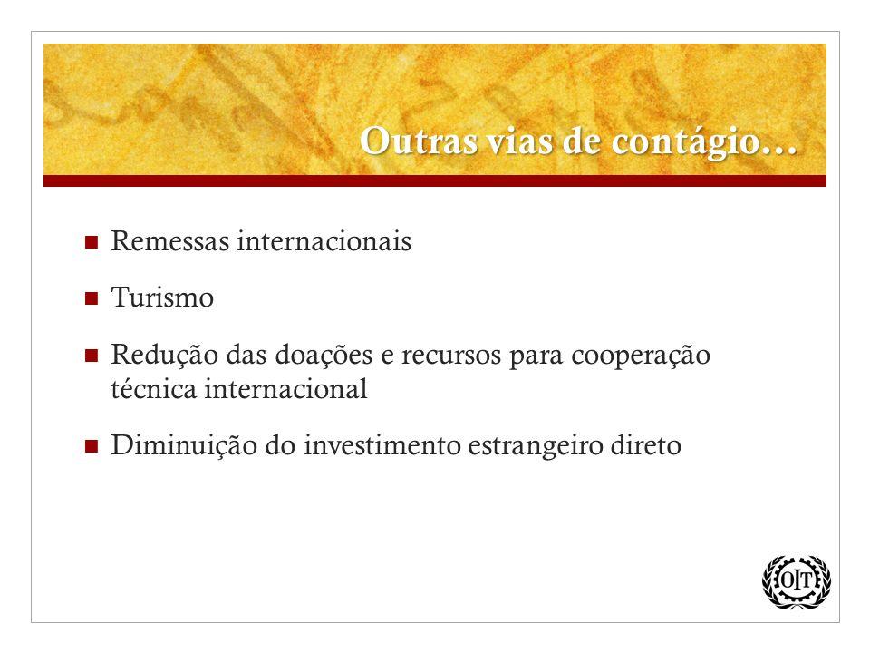 Outras vias de contágio… Remessas internacionais Turismo Redução das doações e recursos para cooperação técnica internacional Diminuição do investimen