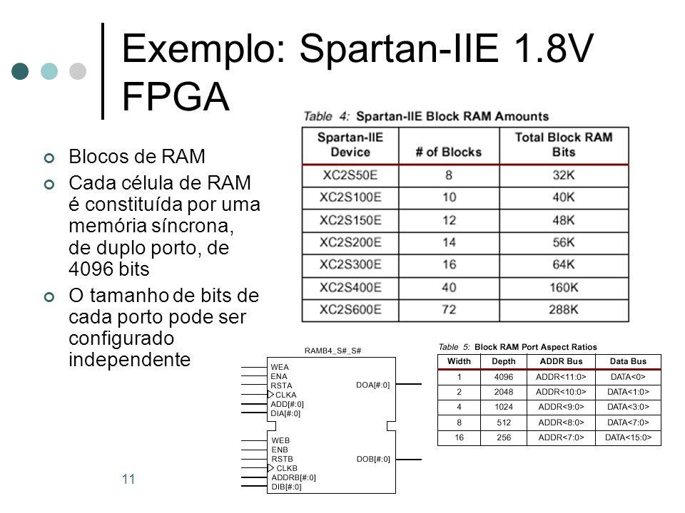 11 Exemplo: Spartan-IIE 1.8V FPGA Blocos de RAM Cada célula de RAM é constituída por uma memória síncrona, de duplo porto, de 4096 bits O tamanho de b