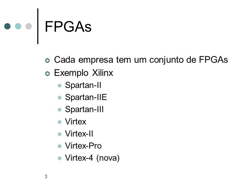3 FPGAs Cada empresa tem um conjunto de FPGAs Exemplo Xilinx Spartan-II Spartan-IIE Spartan-III Virtex Virtex-II Virtex-Pro Virtex-4 (nova)
