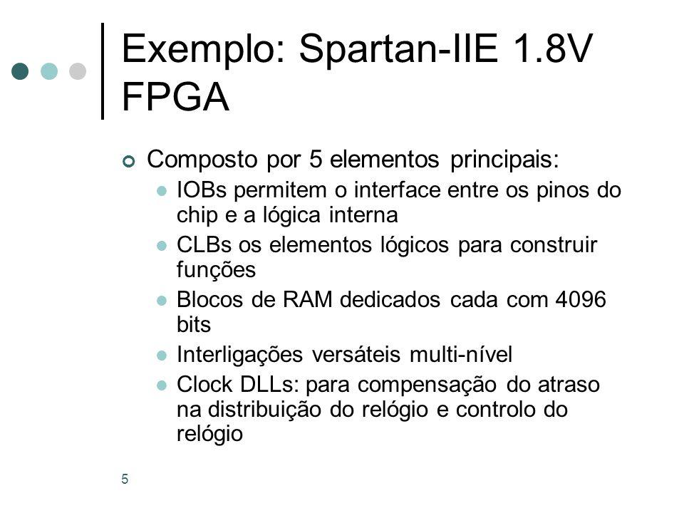 5 Exemplo: Spartan-IIE 1.8V FPGA Composto por 5 elementos principais: IOBs permitem o interface entre os pinos do chip e a lógica interna CLBs os elem