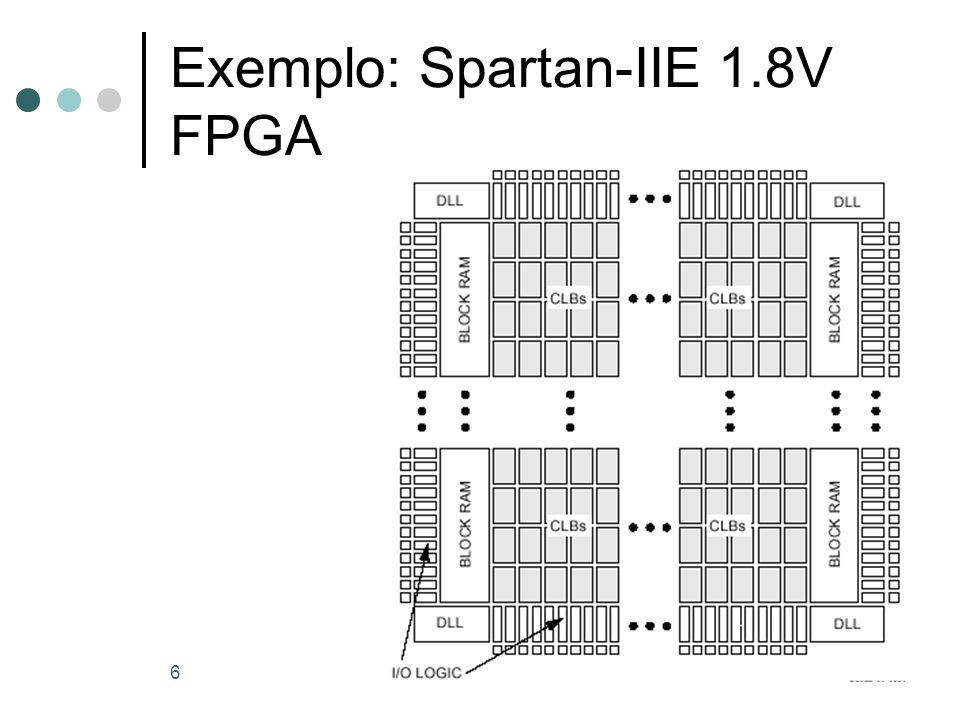 6 Exemplo: Spartan-IIE 1.8V FPGA