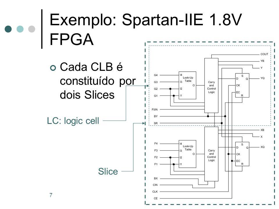 7 Cada CLB é constituído por dois Slices LC: logic cell Slice