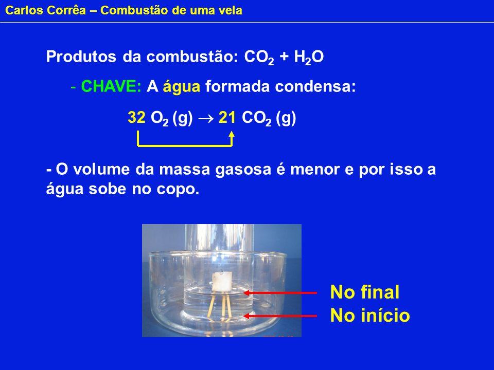 Carlos Corrêa – Combustão de uma vela Produtos da combustão: CO 2 + H 2 O - CHAVE: A água formada condensa: - O volume da massa gasosa é menor e por isso a água sobe no copo.
