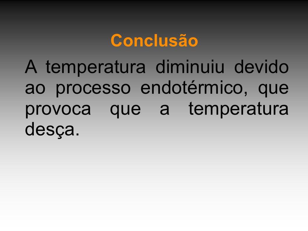 Conclusão A temperatura diminuiu devido ao processo endotérmico, que provoca que a temperatura desça.