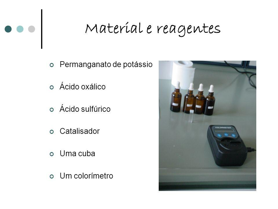 Material e reagentes Permanganato de potássio Ácido oxálico Ácido sulfúrico Catalisador Uma cuba Um colorímetro