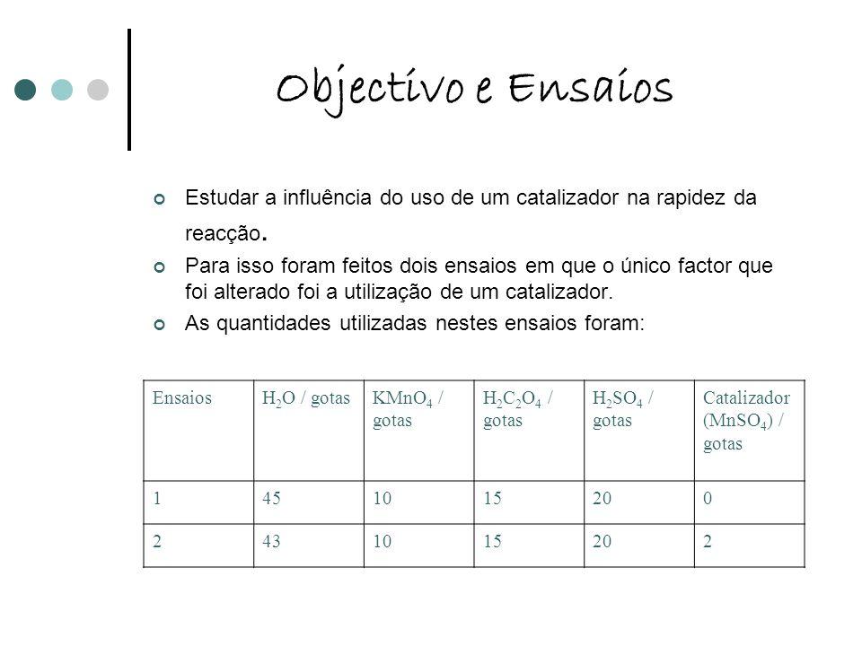 Objectivo e Ensaios Estudar a influência do uso de um catalizador na rapidez da reacção. Para isso foram feitos dois ensaios em que o único factor que