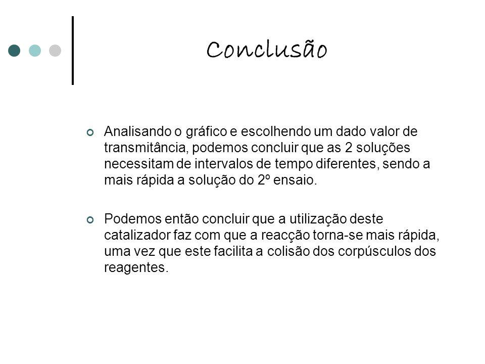Fim Trabalho feito por: Ana Ribeiro Pedro Lacerda
