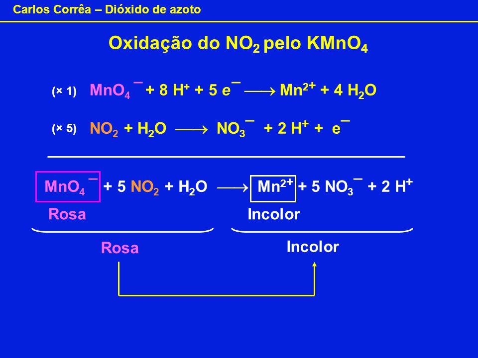 Carlos Corrêa – Dióxido de azoto Oxidação do NO 2 pelo KMnO 4 MnO 4 ¯ + 8 H + + 5 e¯ Mn 2 + + 4 H 2 O NO 2 + H 2 O NO 3 ¯ + 2 H + + e¯ MnO 4 ¯ + 5 NO