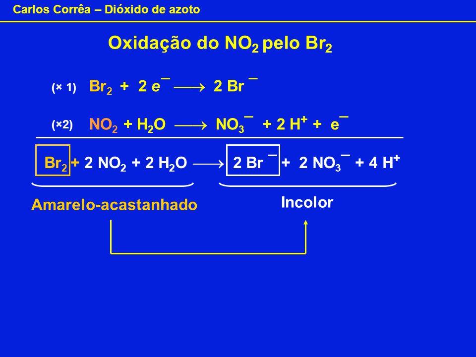 Carlos Corrêa – Dióxido de azoto Oxidação do NO 2 pelo Br 2 Br 2 + 2 e¯ 2 Br ¯ NO 2 + H 2 O NO 3 ¯ + 2 H + + e¯ (×2) (× 1) Br 2 + 2 NO 2 + 2 H 2 O 2 B