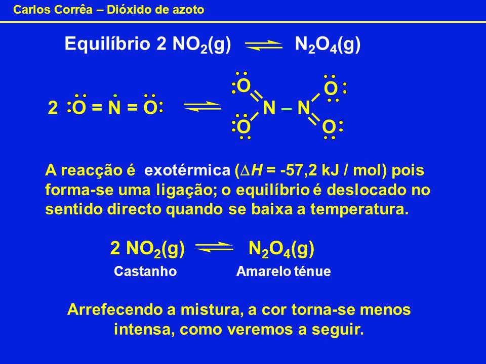 Carlos Corrêa – Dióxido de azoto Equilíbrio 2 NO 2 (g) N 2 O 4 (g) A reacção é exotérmica ( H = -57,2 kJ / mol) pois forma-se uma ligação; o equilíbri