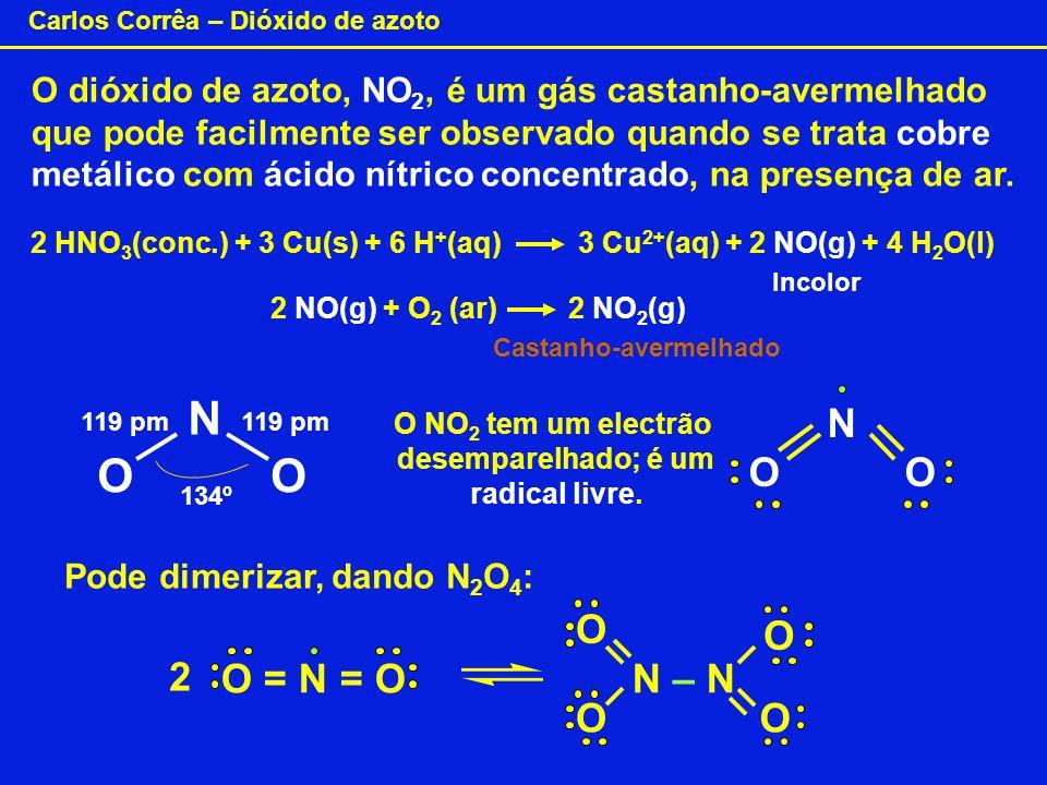 Carlos Corrêa – Dióxido de azoto O dióxido de azoto, NO 2, é um gás castanho-avermelhado que pode facilmente ser observado quando se trata cobre metál