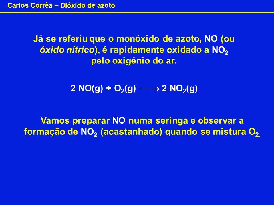 Carlos Corrêa – Dióxido de azoto Já se referiu que o monóxido de azoto, NO (ou óxido nítrico), é rapidamente oxidado a NO 2 pelo oxigénio do ar. 2 NO(