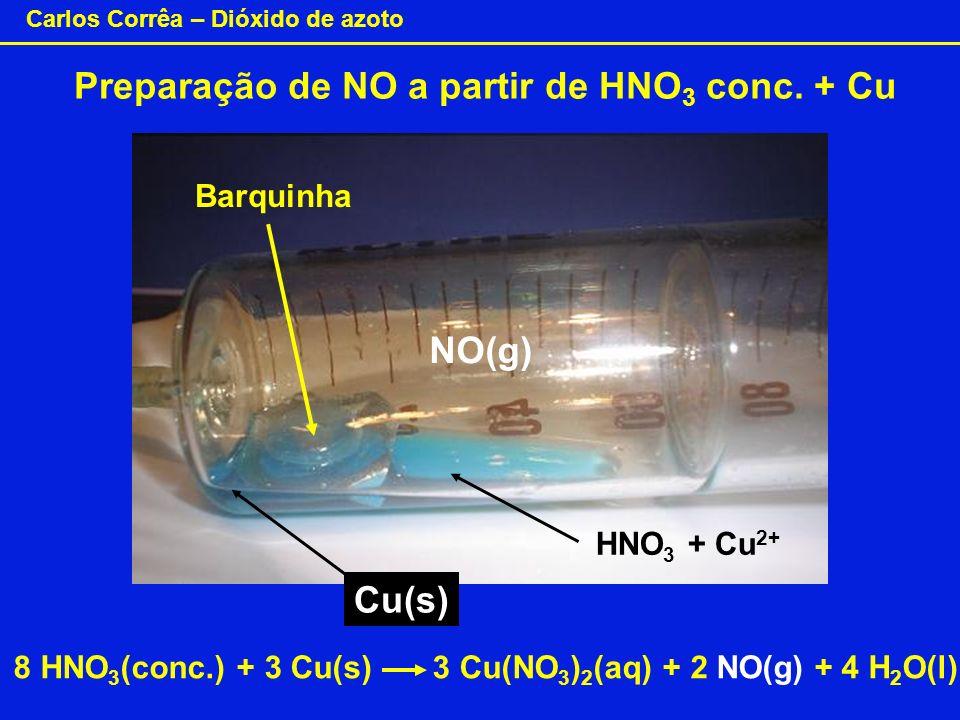 Carlos Corrêa – Dióxido de azoto Cu(s) Barquinha HNO 3 + Cu 2+ NO(g) Preparação de NO a partir de HNO 3 conc. + Cu 8 HNO 3 (conc.) + 3 Cu(s) 3 Cu(NO 3