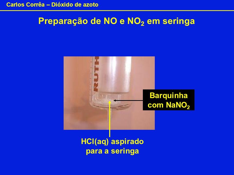 Carlos Corrêa – Dióxido de azoto Barquinha com NaNO 2 Preparação de NO e NO 2 em seringa HCl(aq) aspirado para a seringa