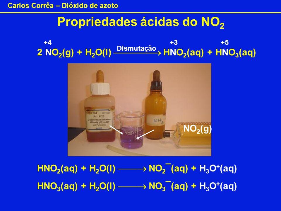 Carlos Corrêa – Dióxido de azoto Propriedades ácidas do NO 2 2 NO 2 (g) + H 2 O(l) HNO 2 (aq) + HNO 3 (aq) HNO 2 (aq) + H 2 O(l) NO 2 ¯(aq) + H 3 O +