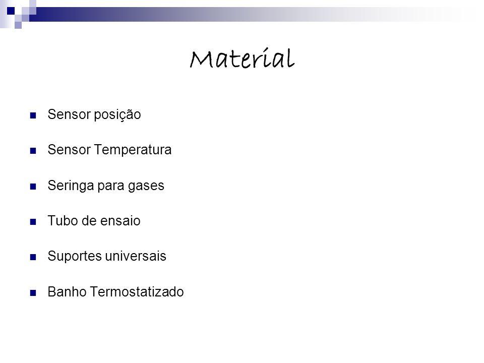 Material Sensor posição Sensor Temperatura Seringa para gases Tubo de ensaio Suportes universais Banho Termostatizado