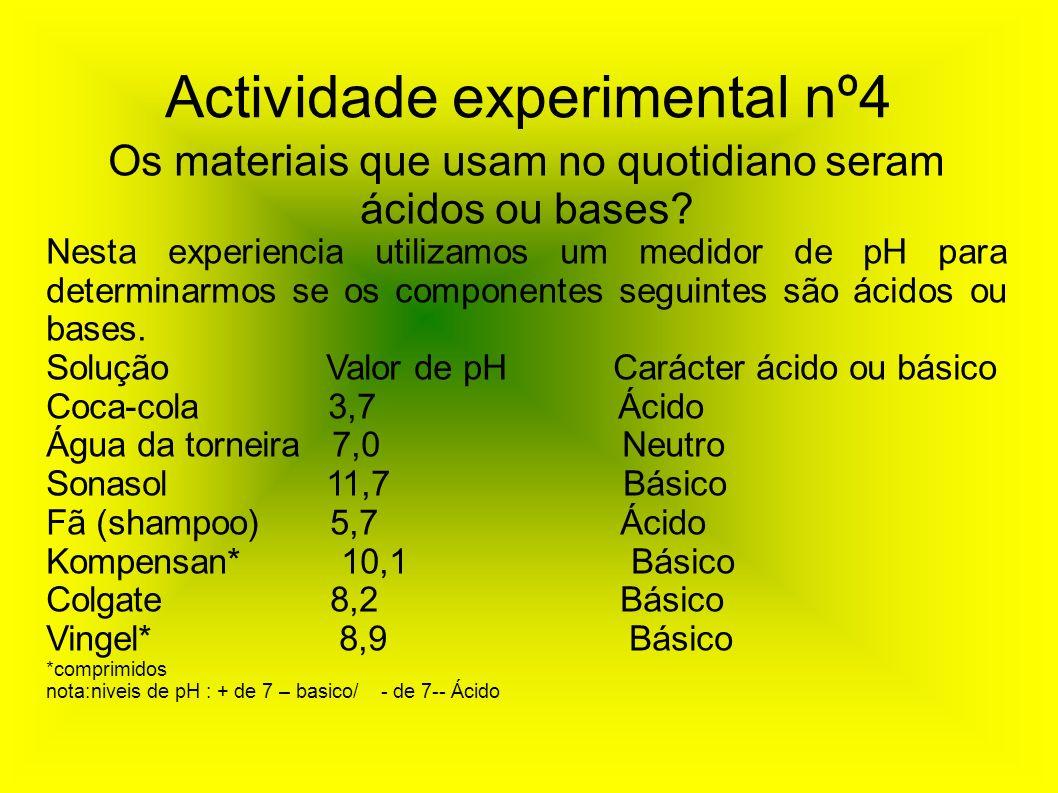 Actividade experimental nº4 Os materiais que usam no quotidiano seram ácidos ou bases? Nesta experiencia utilizamos um medidor de pH para determinarmo
