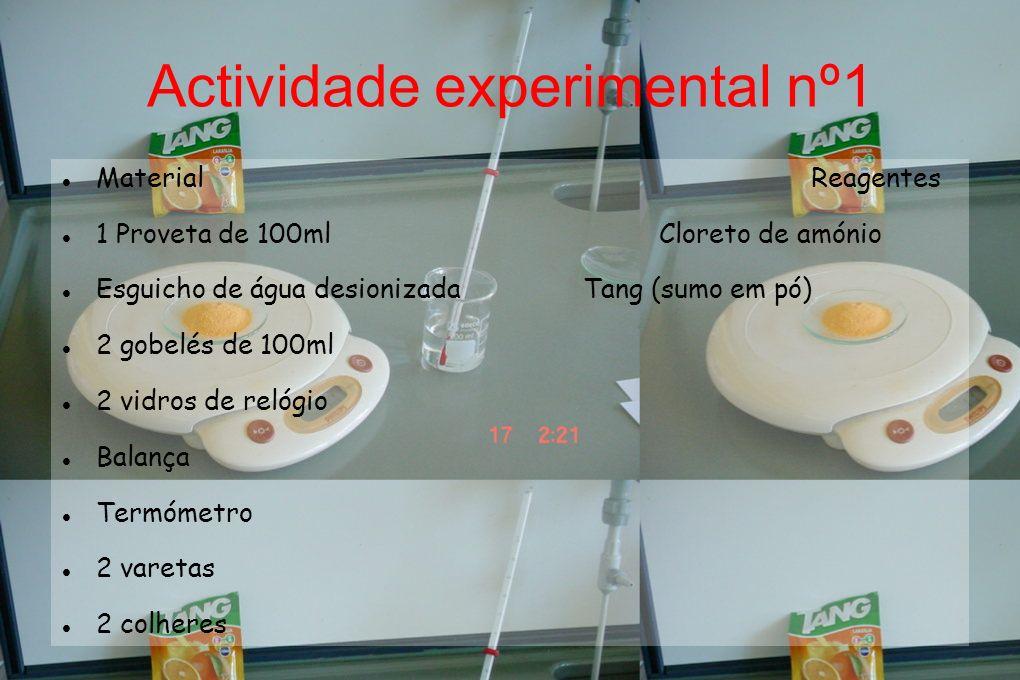 Procedimento 1 - Colocar 50 ml do reagente numa proveta 2 – Medir e registar a temperatura 3 – Pesar os reagentes 4 – Dissolver o reagente na água 4- Medir a temperatura