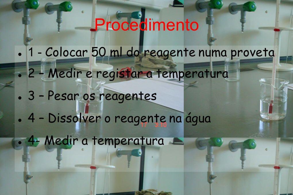 Objectivo Nesta experiência juntámos o reagente à água, mexer e medir a temperatura, concluindo que a temperatura da solução vai variar.