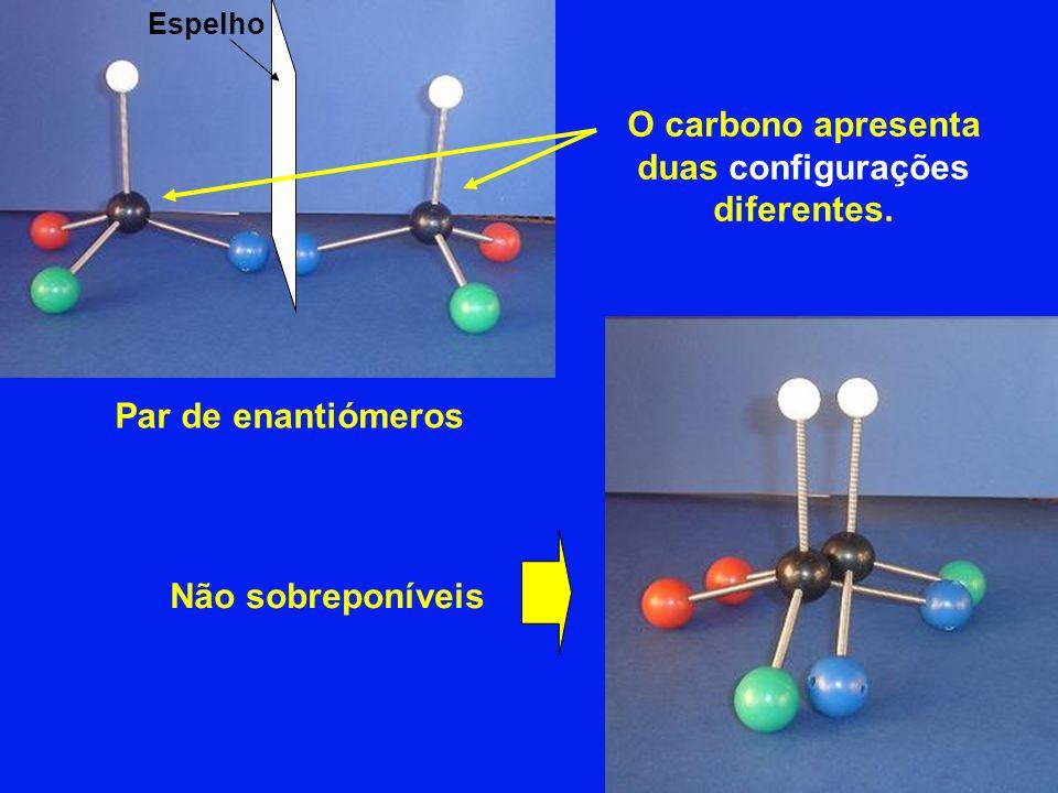 Par de enantiómeros Não sobreponíveis O carbono apresenta duas configurações diferentes. Espelho