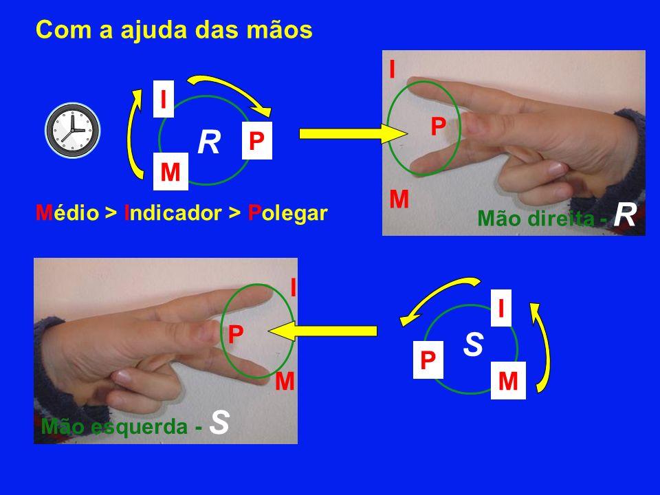 Mão direita - R Mão esquerda - S Médio > Indicador > Polegar M P I P I M I M P P I M R S Com a ajuda das mãos
