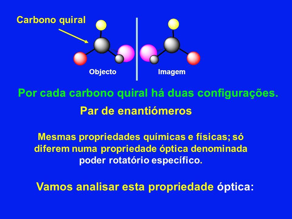 ObjectoImagem Par de enantiómeros Mesmas propriedades químicas e físicas; só diferem numa propriedade óptica denominada poder rotatório específico. Va