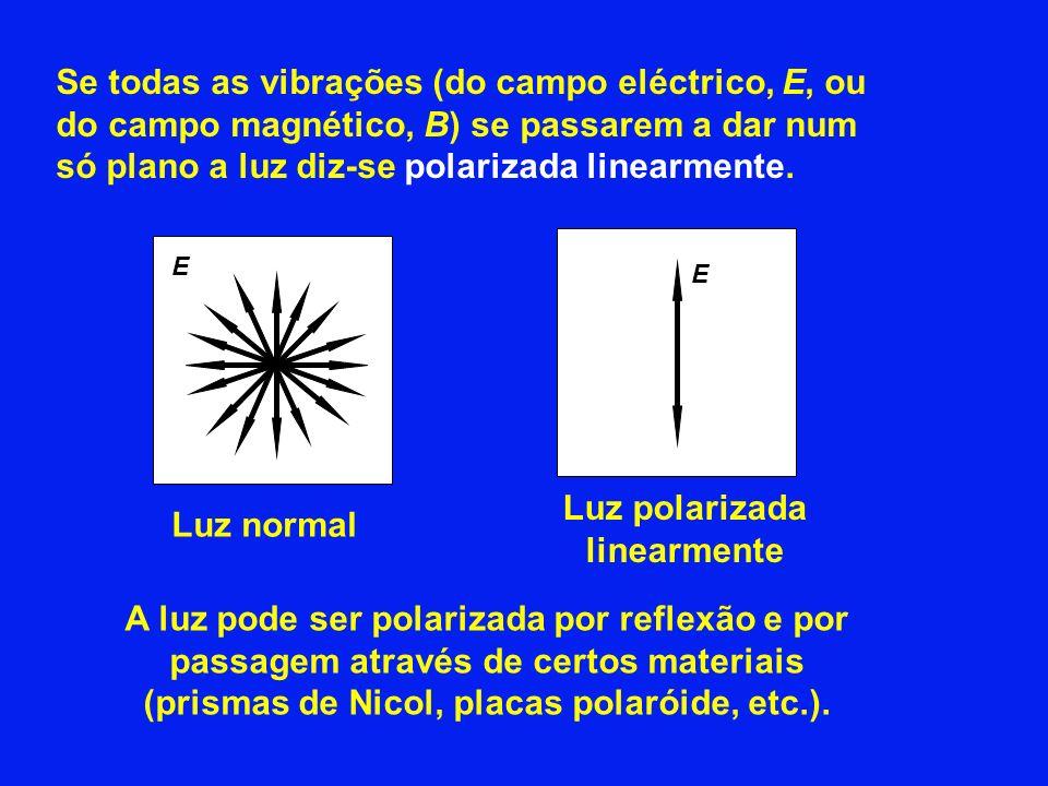E Se todas as vibrações (do campo eléctrico, E, ou do campo magnético, B) se passarem a dar num só plano a luz diz-se polarizada linearmente. E Luz no