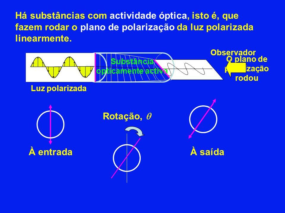 Há substâncias com actividade óptica, isto é, que fazem rodar o plano de polarização da luz polarizada linearmente. À entradaÀ saída Rotação, Substânc